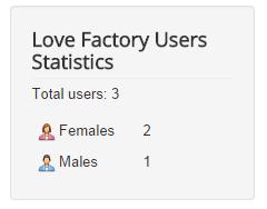 user_statistics.png