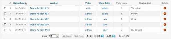 admin_ratings.jpg